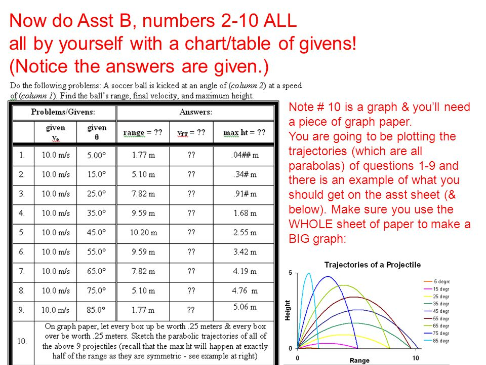 Now do Asst B, numbers 2-10 ALL all by yourself with a chart/table of givens! (Notice the answers are given.) Note # 10 is a graph & you'll need a pie
