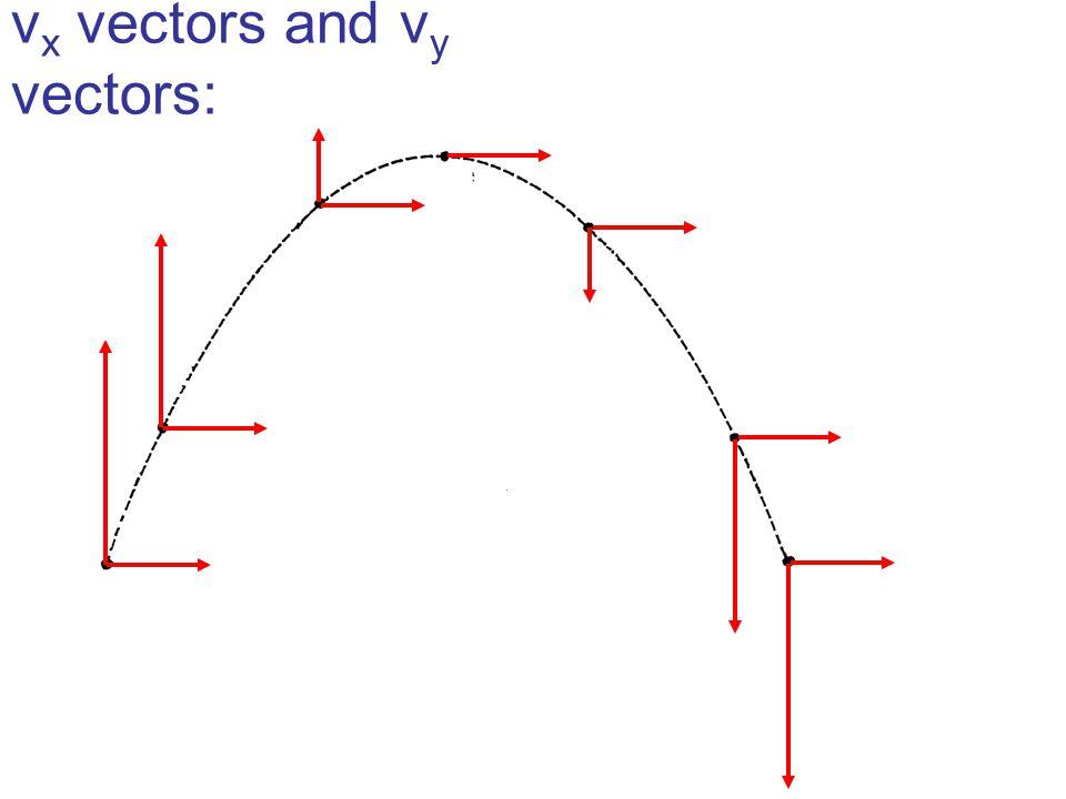 v x vectors and v y vectors: