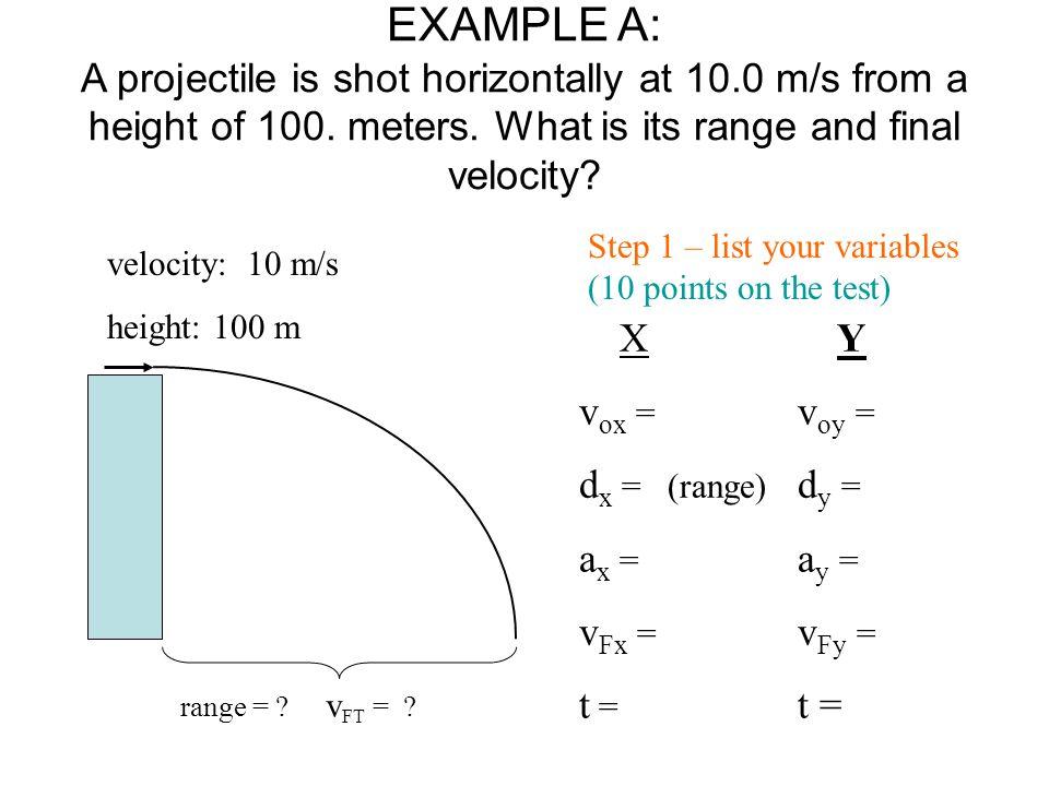 Steps 2-4, SOLVE: d y = v oy t + ½a y t 2 t = _____ s v Fy = v oy + a y t v Fy = -_____ m/s (but you still haven't found v Ftotal yet!...) 2.