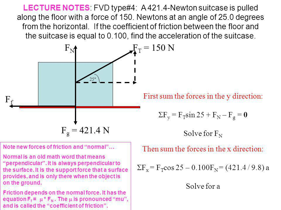  F x = F TR cos 15 – F TL cos 52 = 0  F y = F TR sin 15 + F TL sin 52 – 2727 = 0 Use a matrix to solve: F TR F TL x eq: cos15 -cos52 y eq: sin15 sin