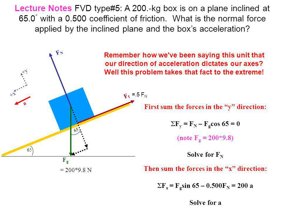 LECTURE NOTES: FVD type#3: Two masses are being hung by a rope that is strung over a pulley hanging from the ceiling. The left object weighs 441 N, an