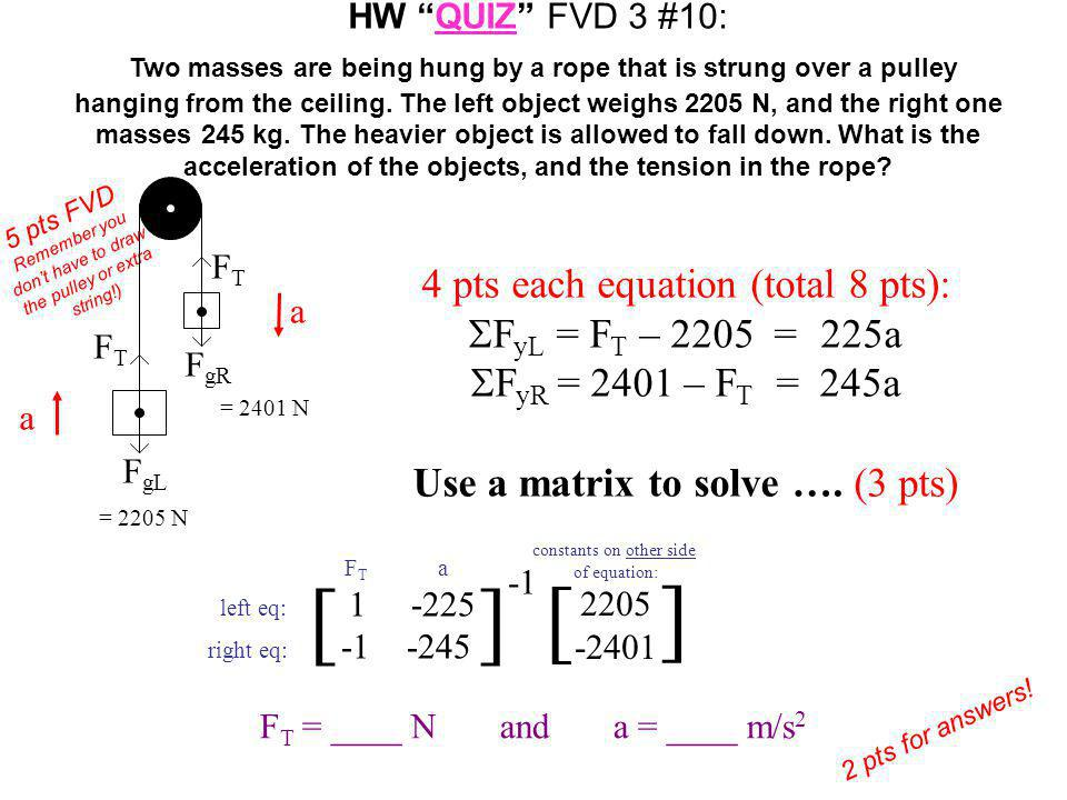 """Tues Nov 19 1.Catch-up day on FVD types 1-5!! 1.Grade type3 HW """"quiz"""" #10 in red pen; put score on top ( /18) in red & turn in HW 2.Grade type5 HW """"qu"""