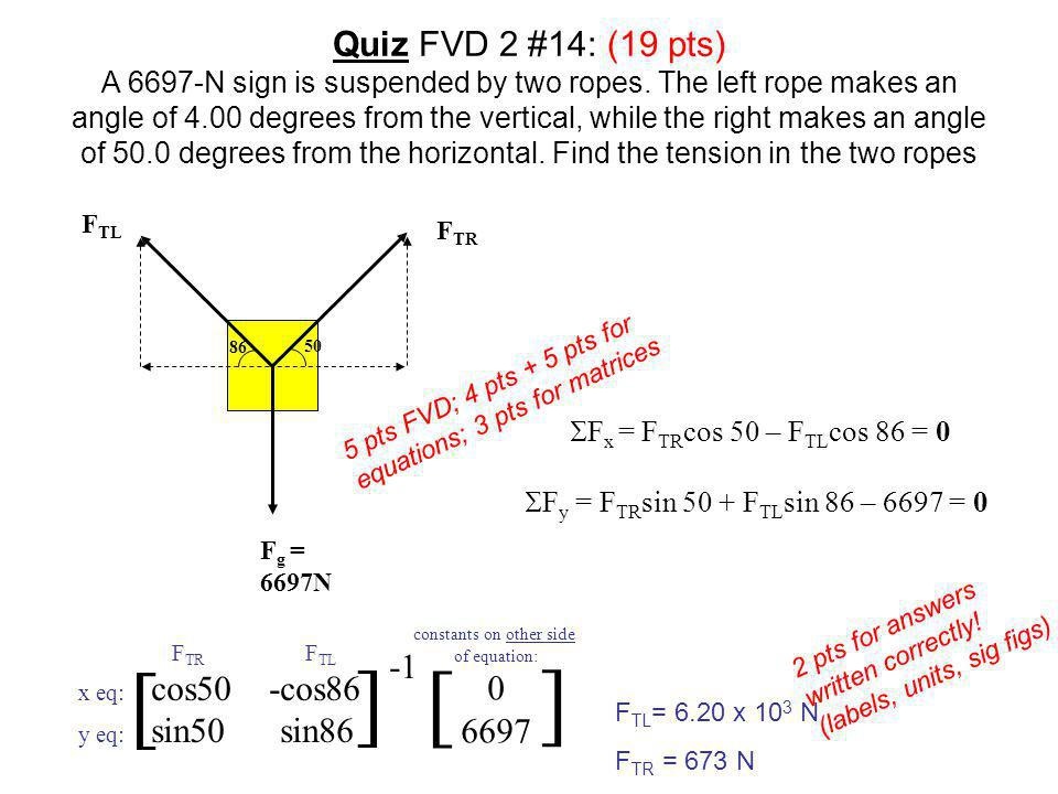 HW Quiz FVD 1 #14: (8 pts) An elevator with a mass of 15.0 kg is going down & speeding up with an acceleration of 7.03 m/s 2. Find the tension in the