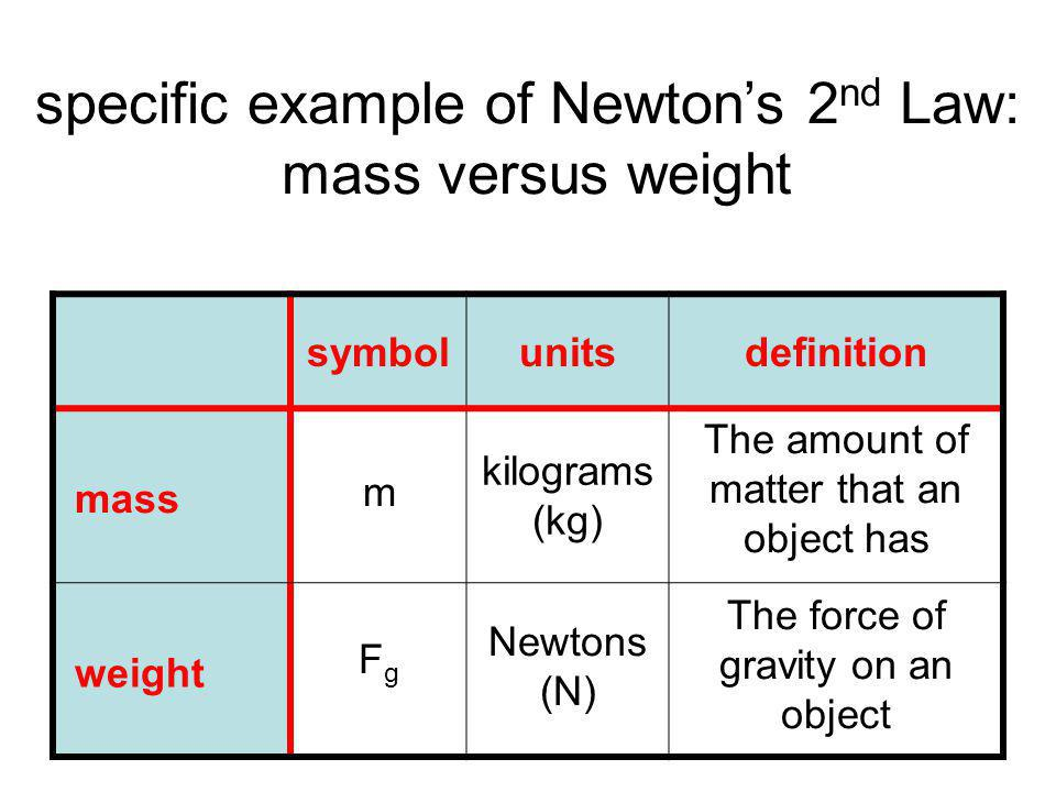 """Newton's 2 nd Law: """"F=ma"""" Units: [N] = [kg] ·[m/s 2 ] so 1 Newton = 1 kg x 1 m/s 2 Ex 1: If a=2.0 m/s 2, m=10. kg, F=? N Vernier LabPro w/ accel & for"""