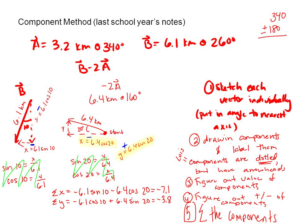 Component Method continued (last school year's notes)
