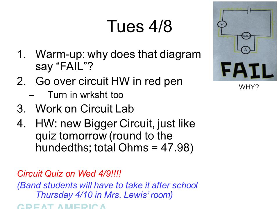 Tues 4/8 1.Warm-up: why does that diagram say FAIL .