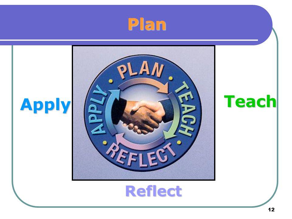 12 Plan Teach Reflect Apply