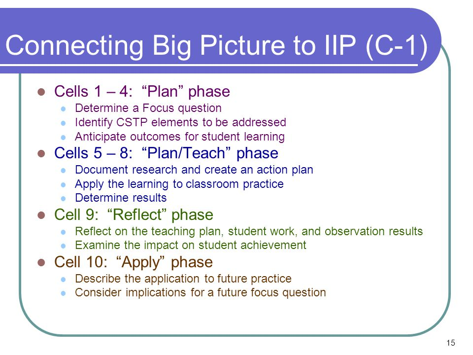 Connecting Big Picture to IIP (C-1) Cells 1 – 4: Plan phase Determine a Focus question Identify CSTP elements to be addressed Anticipate outcomes for student learning Cells 5 – 8: Plan/Teach phase Document research and create an action plan Apply the learning to classroom practice Determine results Cell 9: Reflect phase Reflect on the teaching plan, student work, and observation results Examine the impact on student achievement Cell 10: Apply phase Describe the application to future practice Consider implications for a future focus question 15