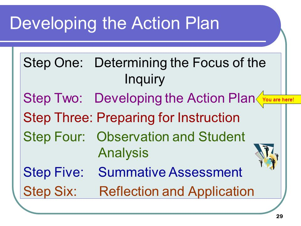 29 Developing the Action Plan Step One: Determining the Focus of the Inquiry Step Two: Developing the Action Plan Step Three: Preparing for Instruction Step Four: Observation and Student Analysis Step Five: Summative Assessment Step Six: Reflection and Application You are here!