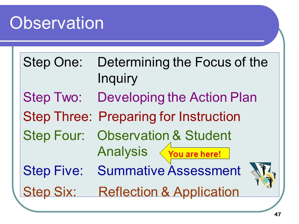 47 Observation Step One: Determining the Focus of the Inquiry Step Two: Developing the Action Plan Step Three: Preparing for Instruction Step Four: Observation & Student Analysis Step Five: Summative Assessment Step Six: Reflection & Application You are here!