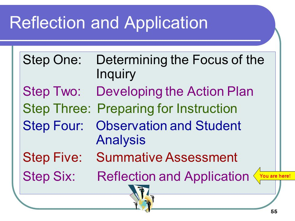 55 Reflection and Application Step One: Determining the Focus of the Inquiry Step Two: Developing the Action Plan Step Three: Preparing for Instruction Step Four: Observation and Student Analysis Step Five: Summative Assessment Step Six: Reflection and Application You are here!