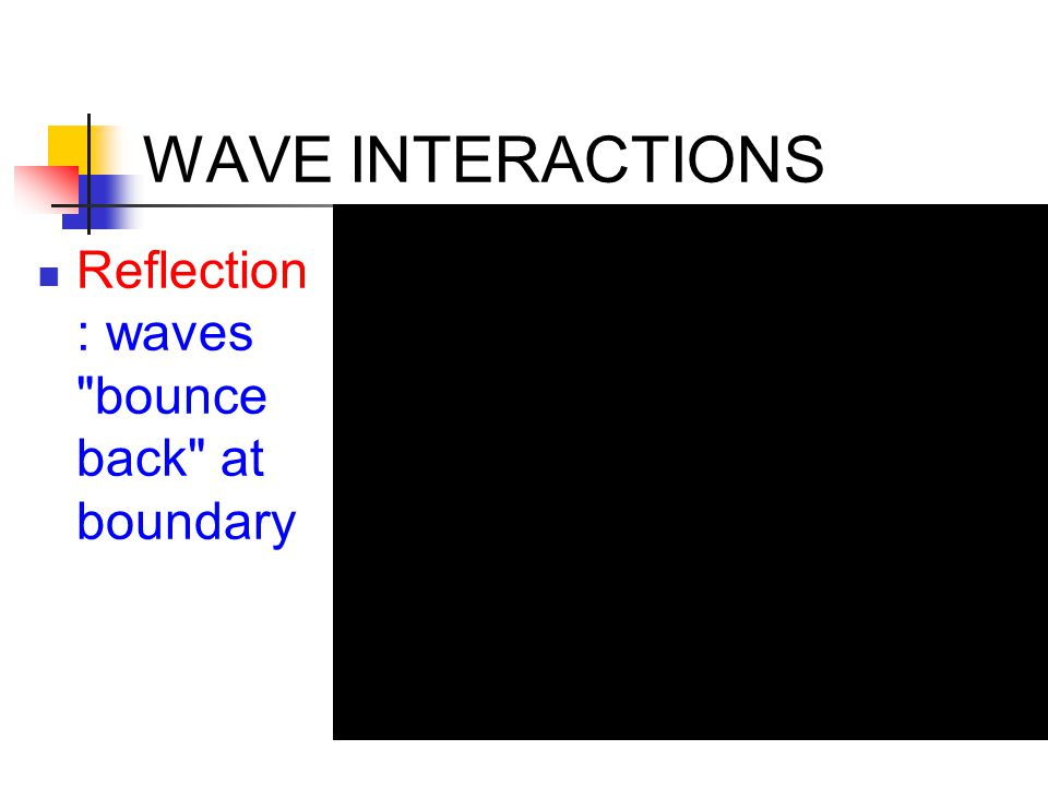 WAVE INTERACTIONS Reflection : waves