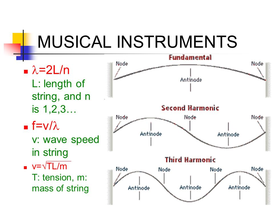 MUSICAL INSTRUMENTS =2L/n L: length of string, and n is 1,2,3… f=v/ v: wave speed in string v=√TL/m T: tension, m: mass of string