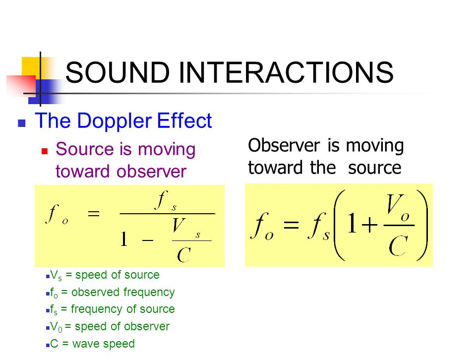 SOUND INTERACTIONS The Doppler Effect Source is moving toward observer V s = speed of source f o = observed frequency f s = frequency of source V 0 =