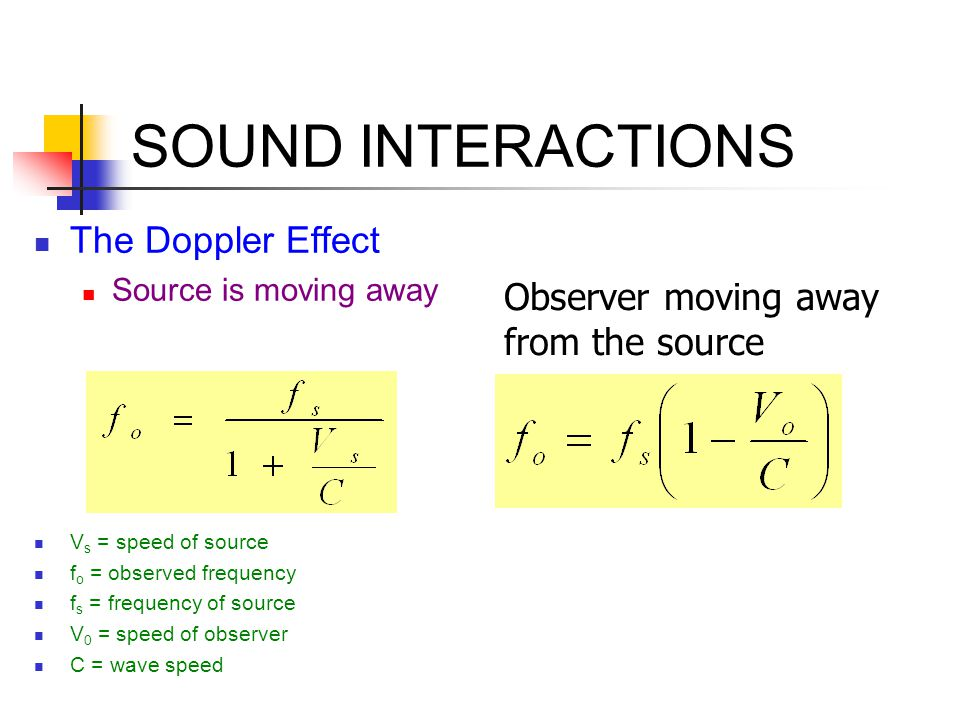 SOUND INTERACTIONS The Doppler Effect Source is moving away V s = speed of source f o = observed frequency f s = frequency of source V 0 = speed of ob