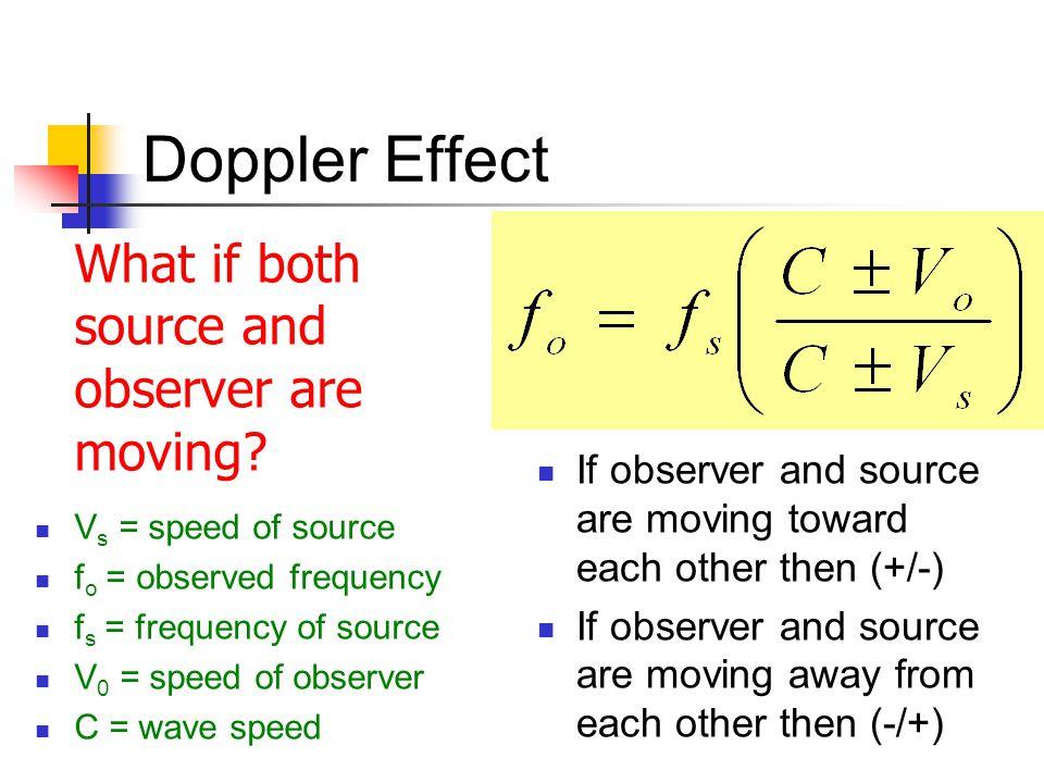 Doppler Effect V s = speed of source f o = observed frequency f s = frequency of source V 0 = speed of observer C = wave speed If observer and source