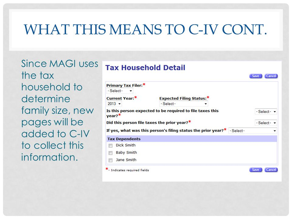 WHAT THIS MEANS TO C-IV CONT. Since MAGI uses the tax household to determine family size, new pages will be added to C-IV to collect this information.