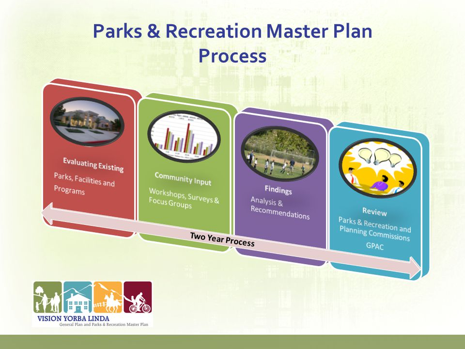 Parks & Recreation Master Plan Process Two Year Process