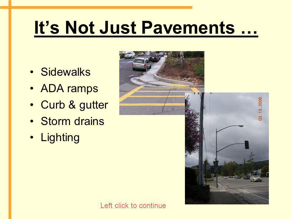 It's Not Just Pavements … Sidewalks ADA ramps Curb & gutter Storm drains Lighting Left click to continue