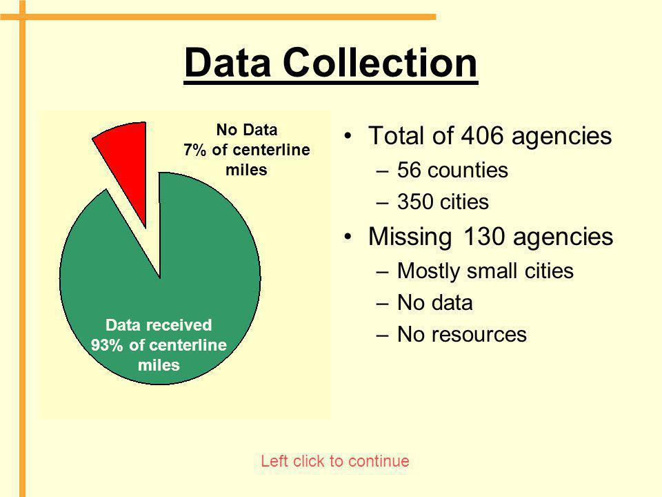 Data Collection Total of 406 agencies –56 counties –350 cities Missing 130 agencies –Mostly small cities –No data –No resources 71% data rec'd 29% no