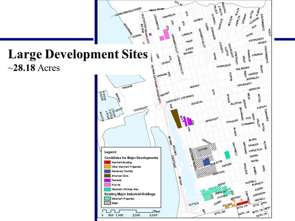 Large Development Sites ~28.18 Acres