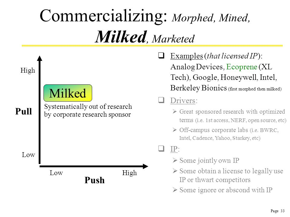 Page 33 Commercializing: Morphed, Mined, Milked, Marketed Push High Low Pull Low  Examples (that licensed IP): Analog Devices, Ecoprene (XL Tech), Google, Honeywell, Intel, Berkeley Bionics (first morphed then milked)  Drivers:  Great sponsored research with optimized terms (i.e.