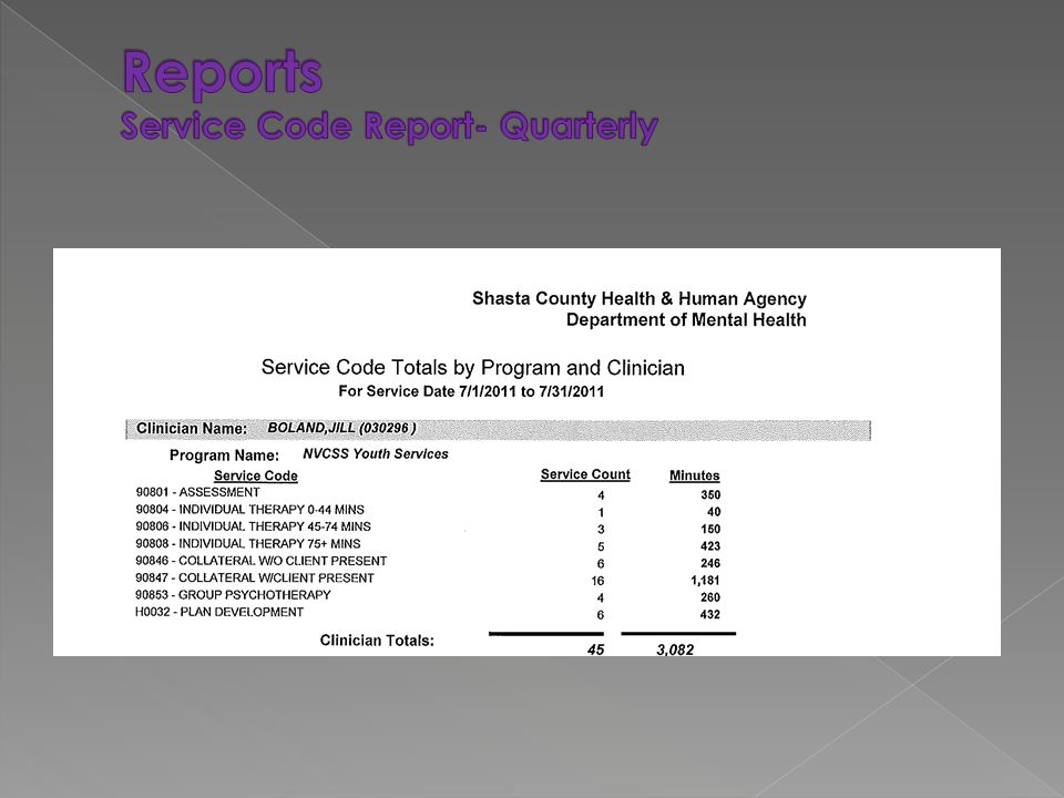  Triple P – Billing private insurance  Transitioning youth at 21  Notification of major incident  Referrals › Medi-Cal › Triple P  Medi-Cal  Walk In  HHSA