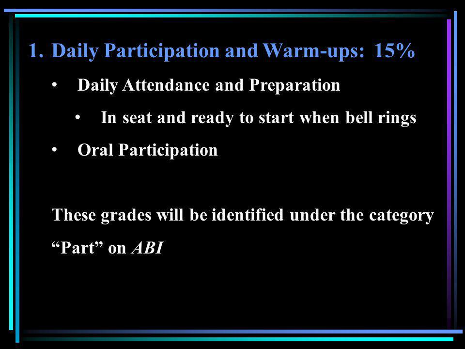 1.Daily Participation and Warm-ups: 15% Daily Attendance and Preparation In seat and ready to start when bell rings Oral Participation These grades will be identified under the category Part on ABI