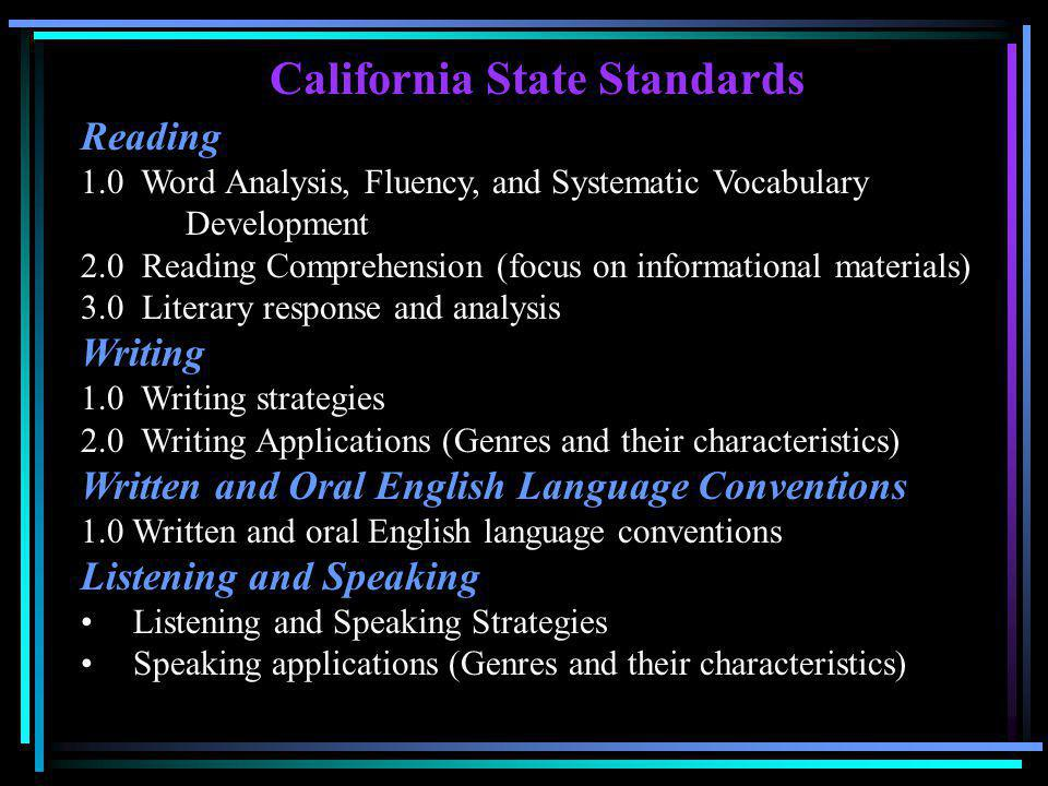 Reading 1.0 Word Analysis, Fluency, and Systematic Vocabulary Development 2.0 Reading Comprehension (focus on informational materials) 3.0 Literary response and analysis Writing 1.0 Writing strategies 2.0 Writing Applications (Genres and their characteristics) Written and Oral English Language Conventions 1.0 Written and oral English language conventions Listening and Speaking Listening and Speaking Strategies Speaking applications (Genres and their characteristics) California State Standards