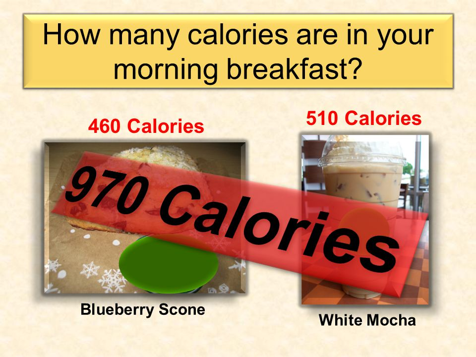 How many calories are in your morning breakfast.