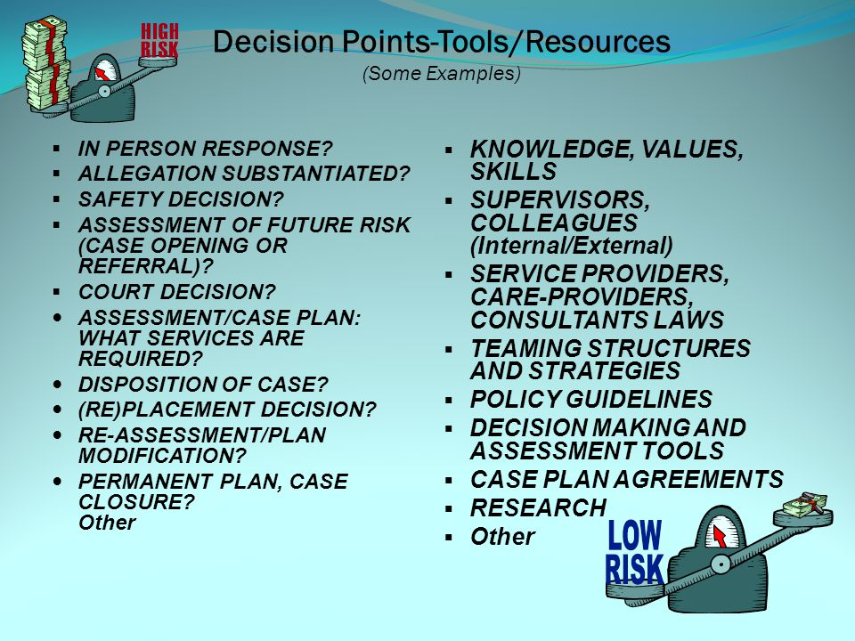 Decisions/Interventions – Resources and Supports Decision Intervention Point .
