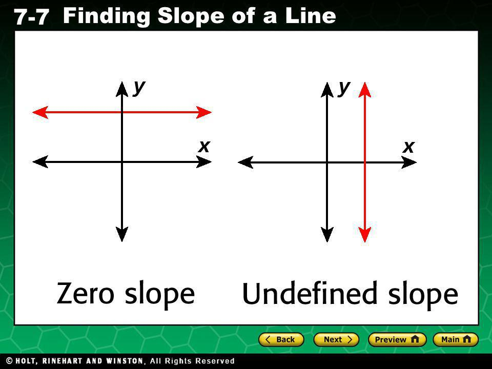 Holt CA Course 1 7-7 Finding Slope of a Line