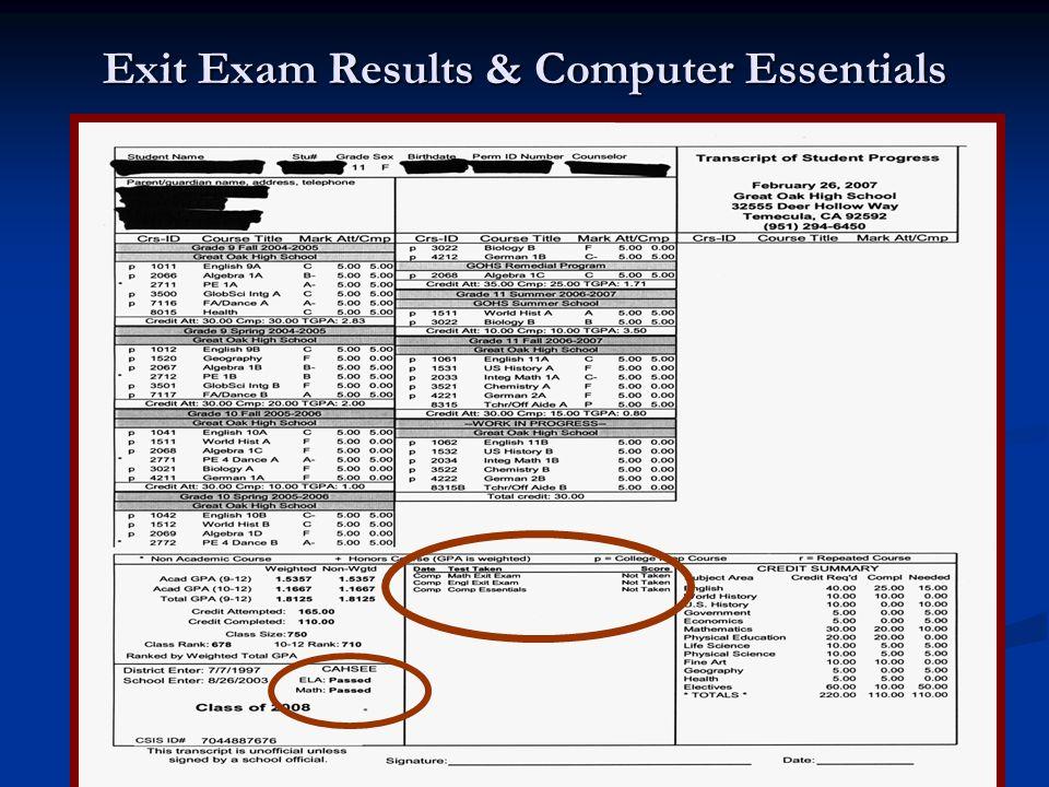 Exit Exam Results & Computer Essentials