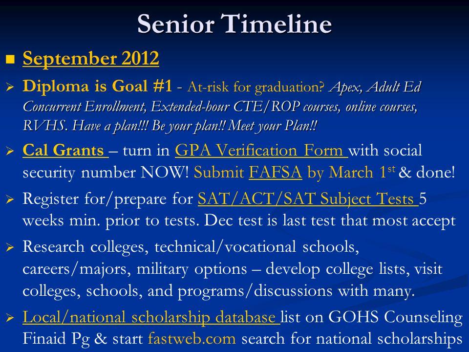 Senior Timeline September 2012  - Apex, Adult Ed Concurrent Enrollment, Extended-hour CTE/ROP courses, online courses, RVHS. Have a plan!!! Be your p