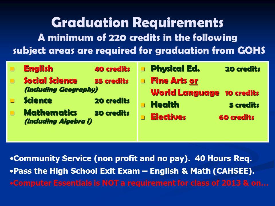 ??.Career/Major Exploration ??. Undecided Career Goals ?.