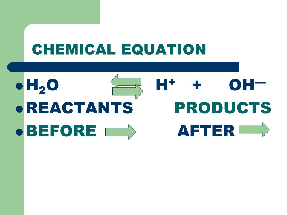 CHEMICAL EQUATION H 2 O H + + OH — REACTANTS PRODUCTS BEFORE AFTER