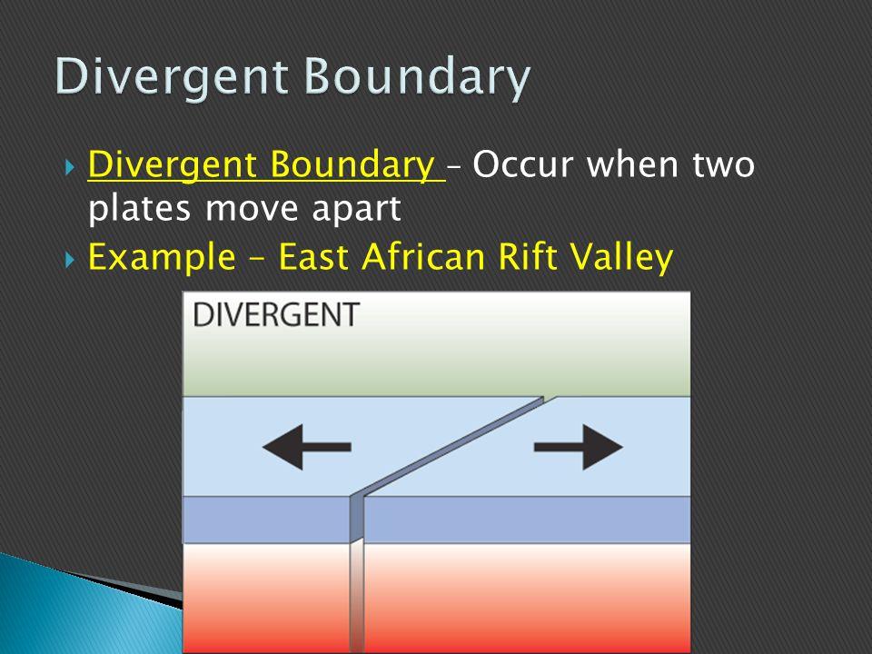  Convergent  Divergent  Transform