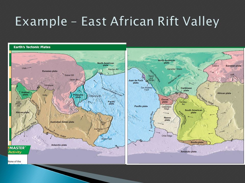  Divergent Boundary – Occur when two plates move apart  Example – East African Rift Valley