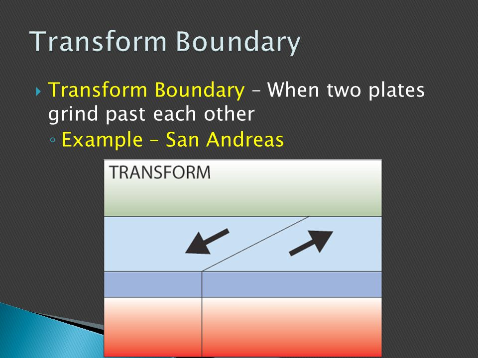  Convergent boundary – Occur when two plates move together