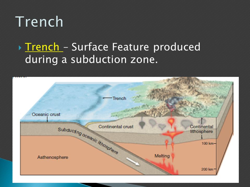  Subduction Zone – When one plate is forced down beneath another plate. (Convergent Boundary)