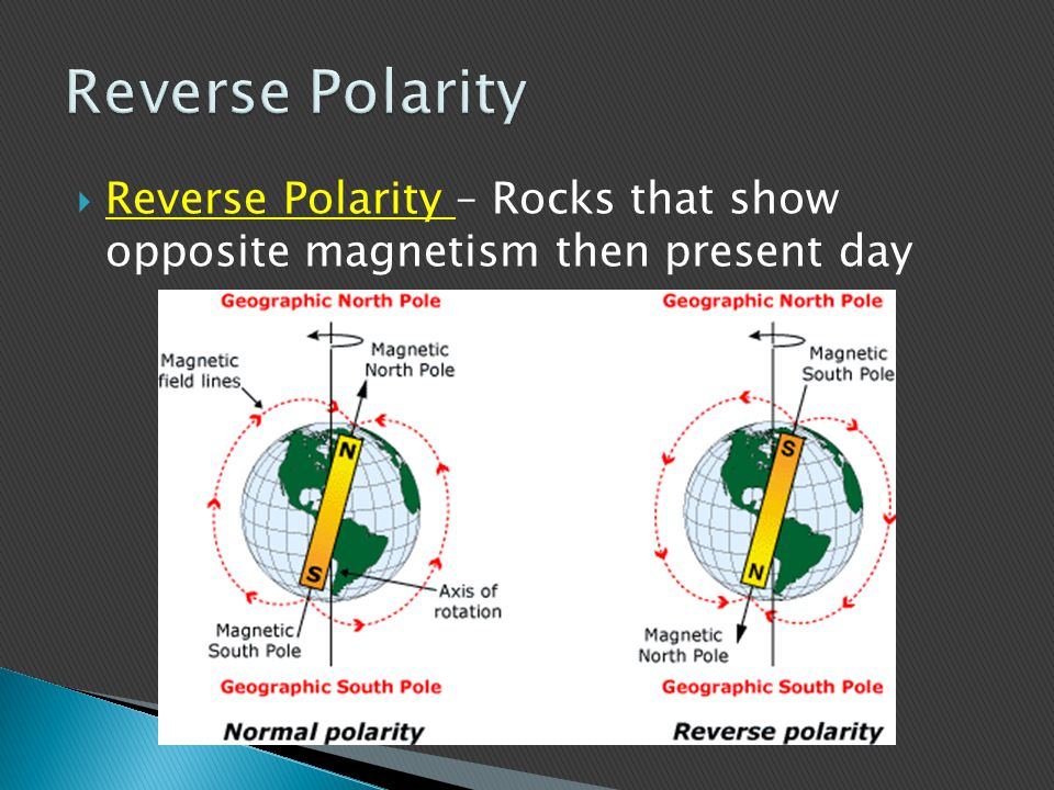  Normal Polarity – Same magnetism as present day magnetic field