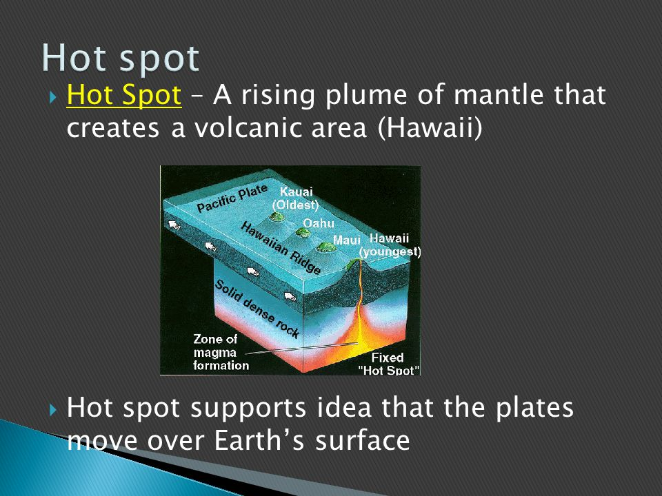  The youngest crust (Seafloor) is at the ridge crest, the oldest crust is further away Oldest Youngest