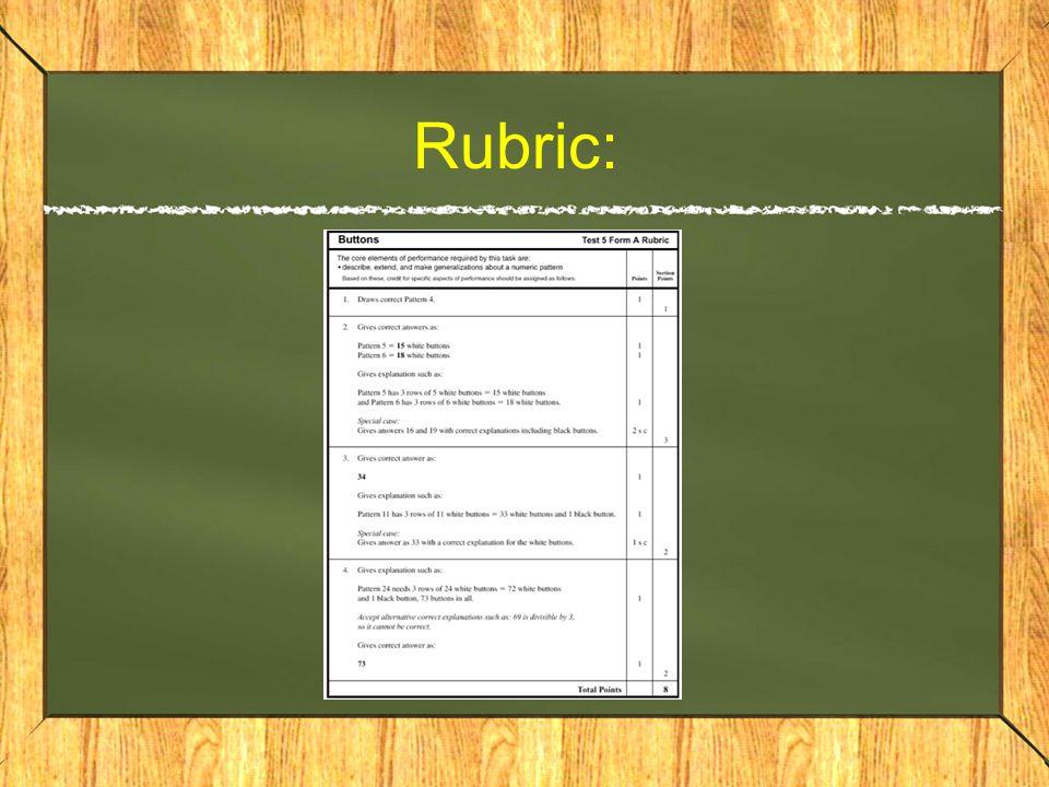 Rubric:
