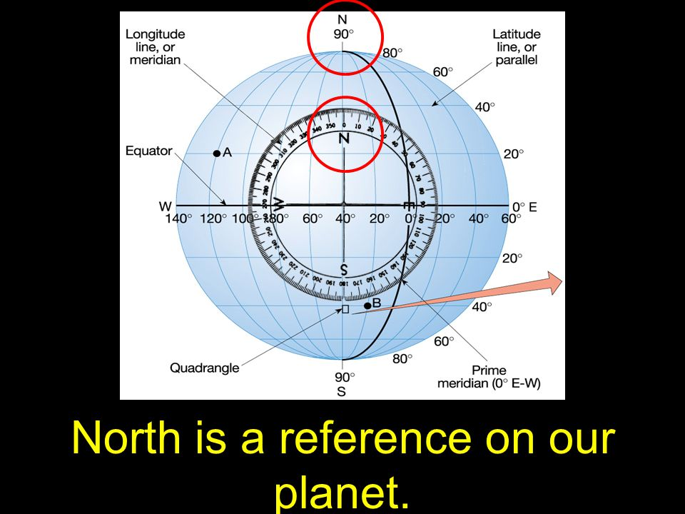 12 North is a reference on our planet.