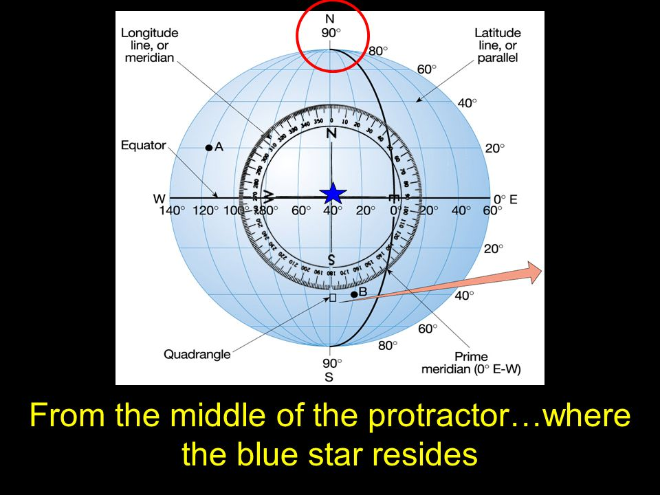14 From the middle of the protractor…where the blue star resides
