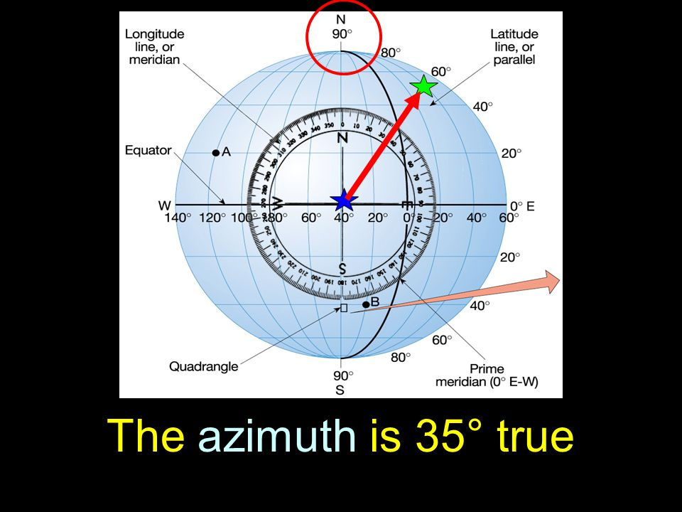 16 The azimuth is 35° true
