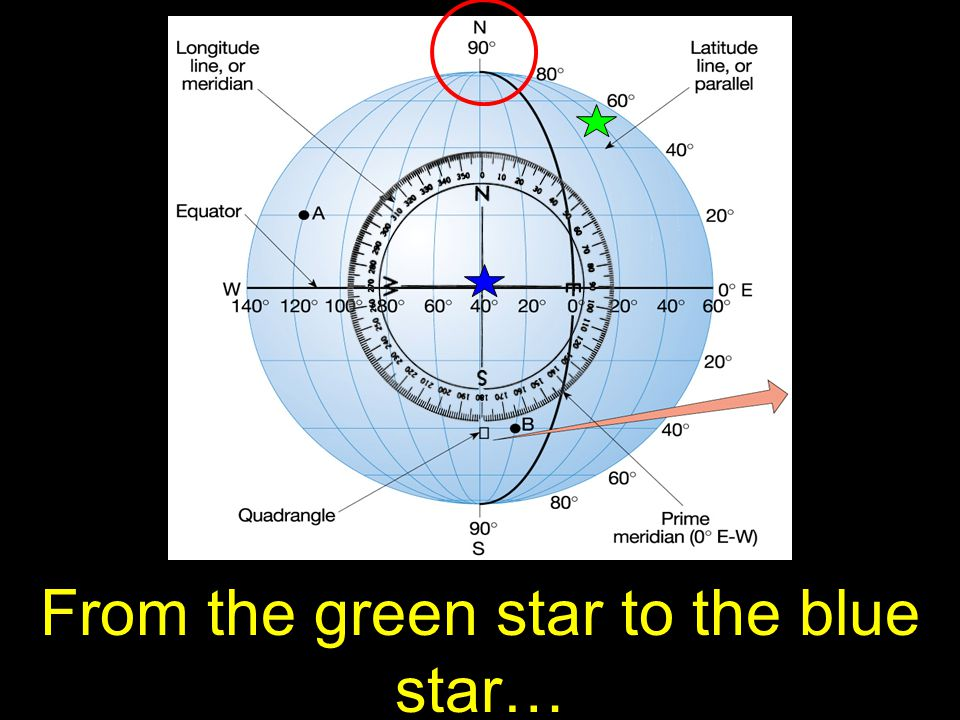 18 From the green star to the blue star…