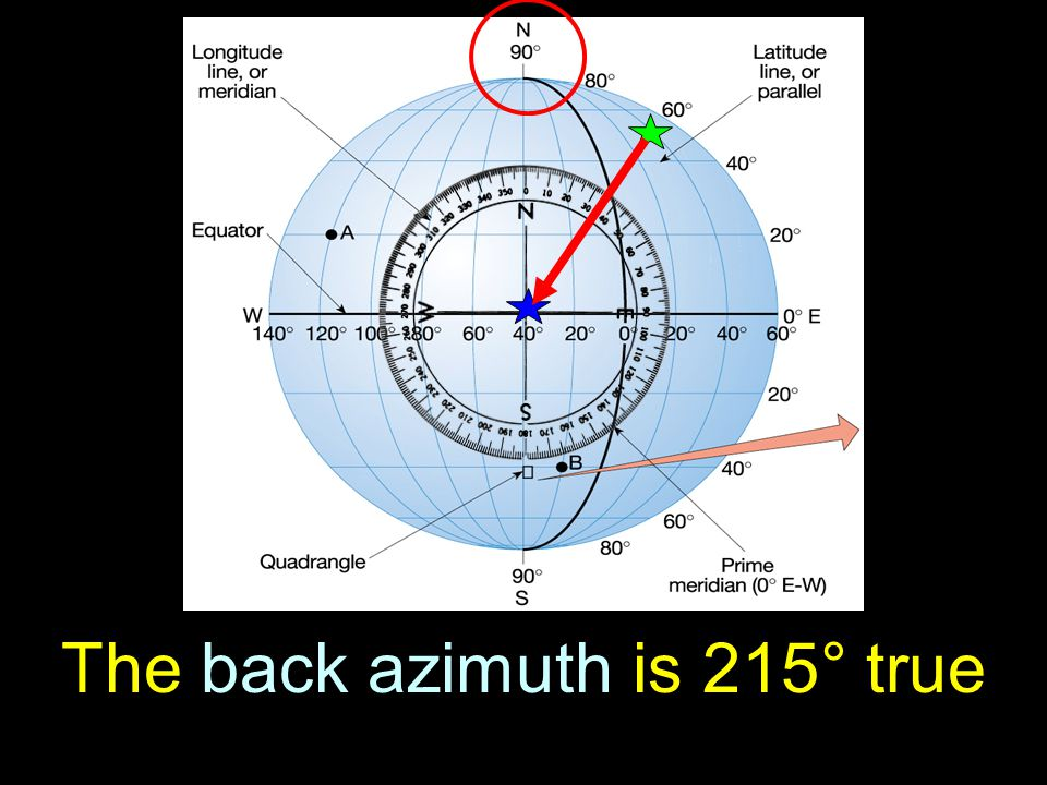 19 The back azimuth is 215° true