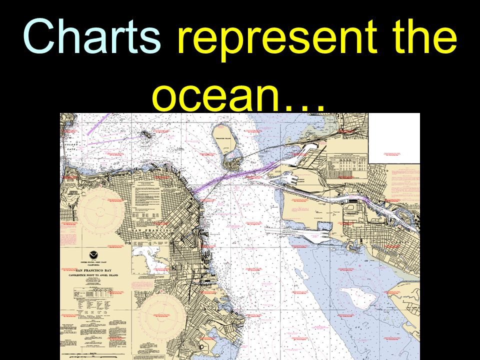 26 Charts represent the ocean…