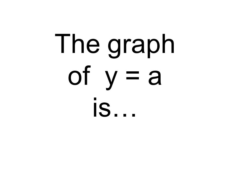 The graph of y = a is…